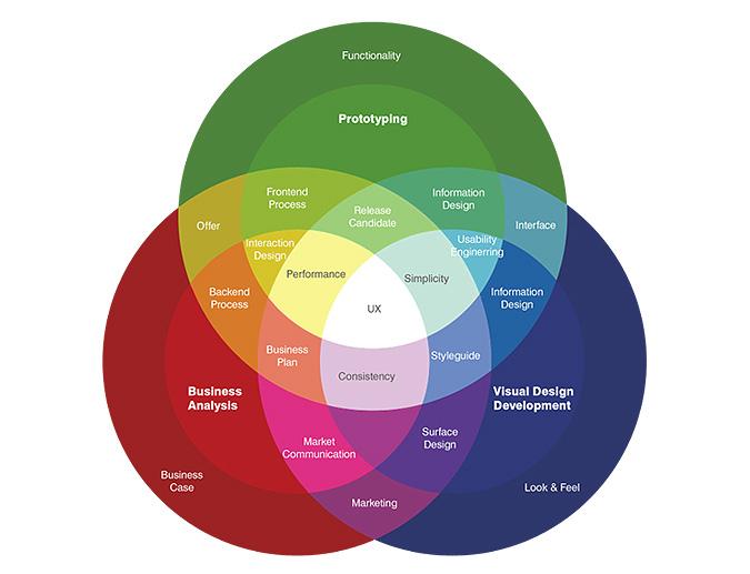 infographie-ux-ui-digital-appaloosa
